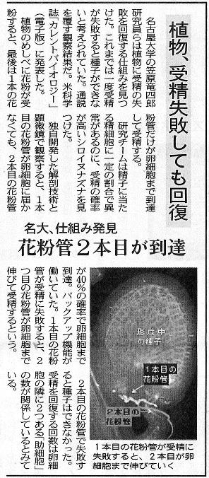 日経産業新聞_120530_6面.jpg